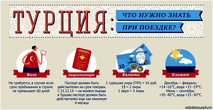 Какие документы нужны для поездки в турцию из россии с ребенком