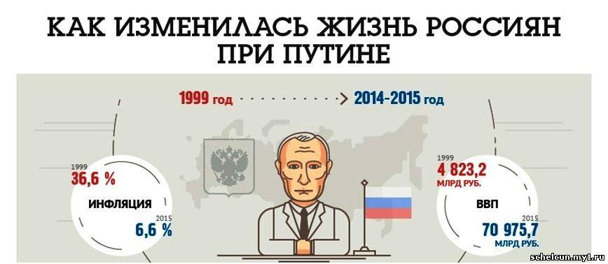 Как изменится жизнь россиян с 1 ноября